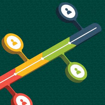 Modelo de Processo para definição de Perfil Ideal de Cliente (ICP) e Personas